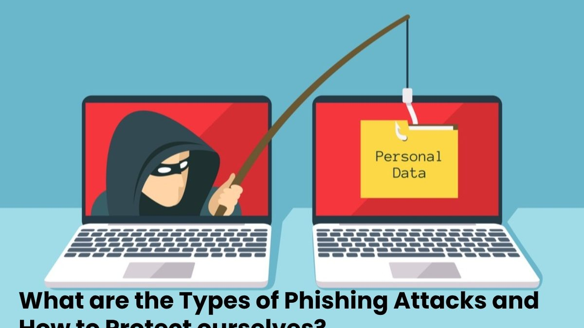What are the Types of Phishing Attacks and How to Protect ourselves?